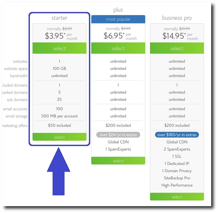 Bluehost plan page